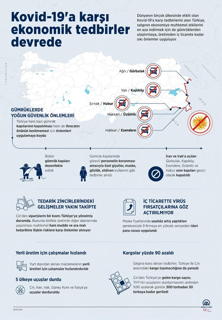 Koronavirüs salgınına karşı alınacak yeni tedbirler